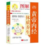 图解黄帝内经体质养生―健康中国2030家庭养生保健丛书