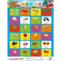 蔬菜和水果/植物大战僵尸2立体挂图