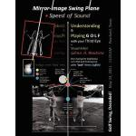 预订 Mirror-Image Swing Plane: Understanding and Playing GOLF