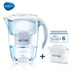 碧然德(BRITA) 过滤净水器 家用滤水壶 净水壶 尊享 Elemaris3.5L白色 1壶6芯