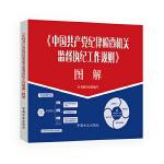 《中国共产党纪律检查机关监督执纪工作规则》图解