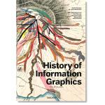 History of Information Graphics,信息图形学的历史 图形设计 平面设计信息设计