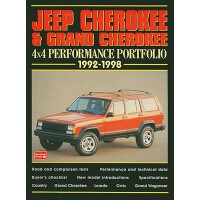 预订 Jeep Cherokee & Grand Cherokee 4x4 Performance Portfolio